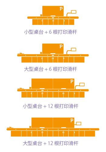 Configuraciones de la EFI Cretaprint P4
