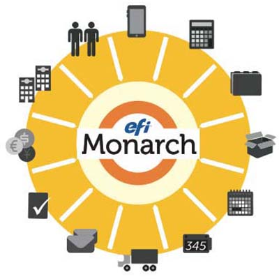 EFI Monarch (Dial Small)