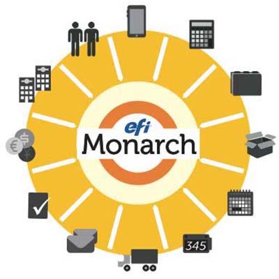 EFI Monarch (dial pequeño)