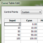 IV 2.1 Kurvenbearbeitung in Tabellenform