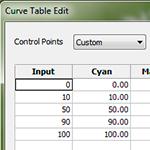 IV 2.1 edição de curva tabular