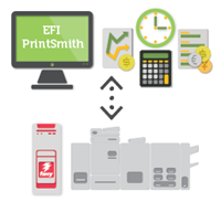 PrintSmith VisionとFieryの統合