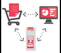 Fiery Integration mit Digital StoreFront
