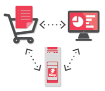 Digital StoreFrontとFieryの統合
